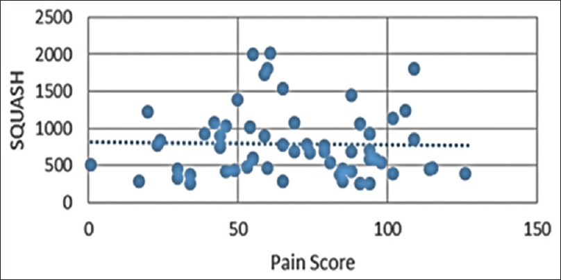 an introduction to the issue of pain among the patients The journal of pain and symptom management is an internationally respected, peer-reviewed journal and serves an interdisciplinary audience of professionals by providing a forum for the publication of the latest clinical research and best practices related to the relief of illness burden among patients.