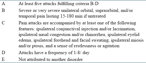 Table 1: Diagnostic criteria for cluster headache given by the International Classification of Headache Disorder-II