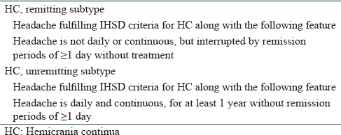 Table 4: Diagnostic criteria of different subtypes of hemicrania continua (International Classification of Headache Disorder-3 beta)